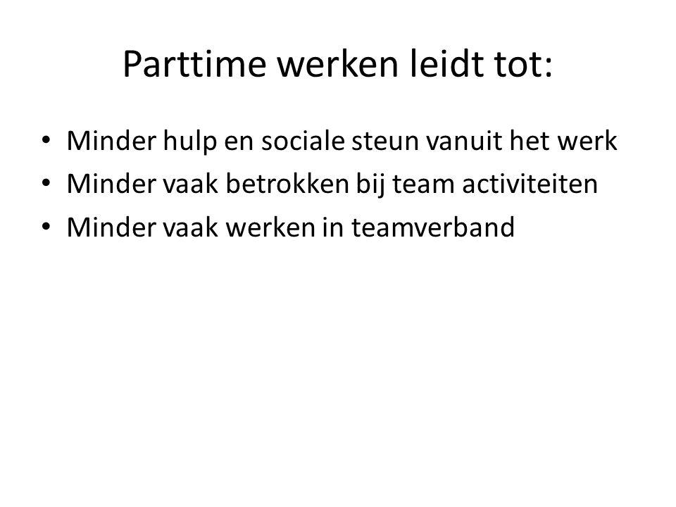 Parttime werken leidt tot: Minder hulp en sociale steun vanuit het werk Minder vaak betrokken bij team activiteiten Minder vaak werken in teamverband