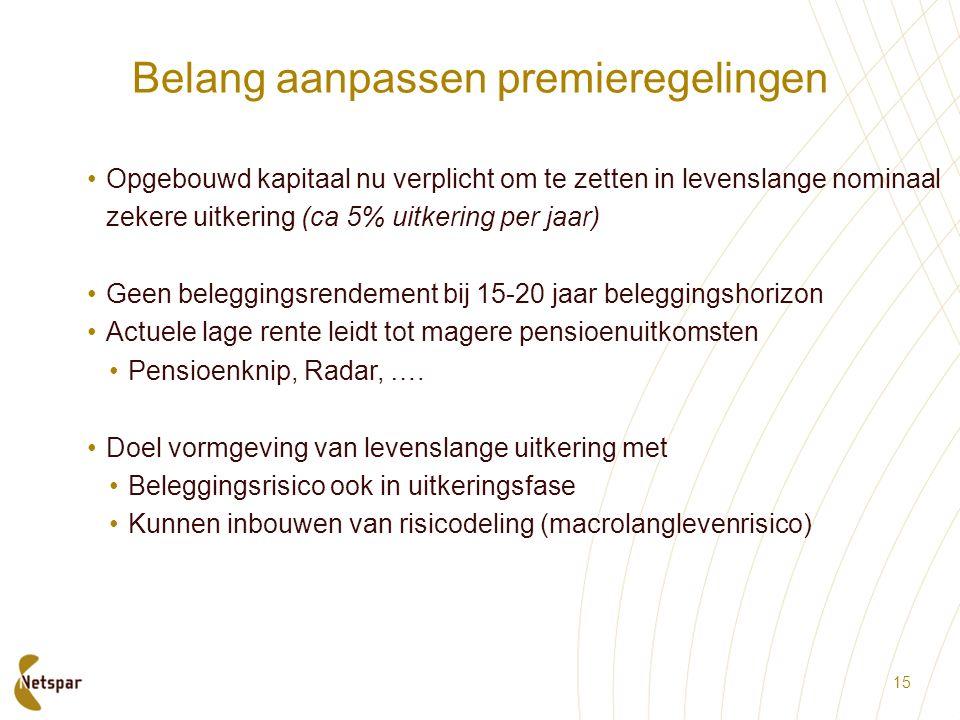 Belang aanpassen premieregelingen Opgebouwd kapitaal nu verplicht om te zetten in levenslange nominaal zekere uitkering (ca 5% uitkering per jaar) Gee
