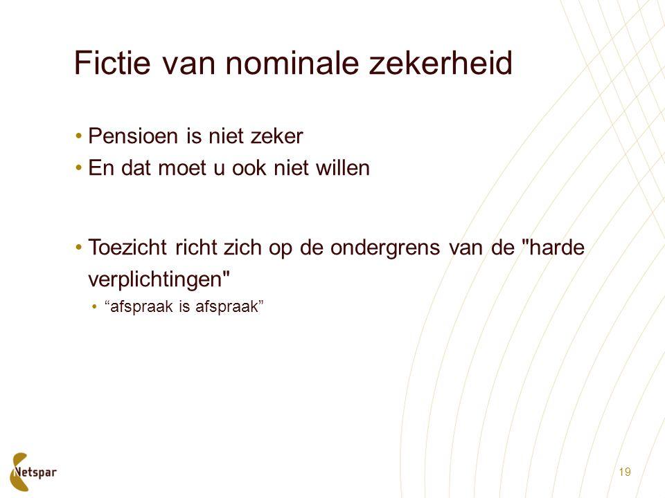 Fictie van nominale zekerheid Pensioen is niet zeker En dat moet u ook niet willen Toezicht richt zich op de ondergrens van de