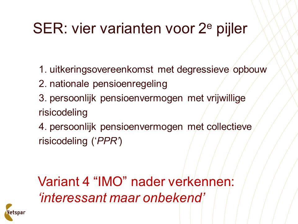 SER: vier varianten voor 2 e pijler 1. uitkeringsovereenkomst met degressieve opbouw 2. nationale pensioenregeling 3. persoonlijk pensioenvermogen met