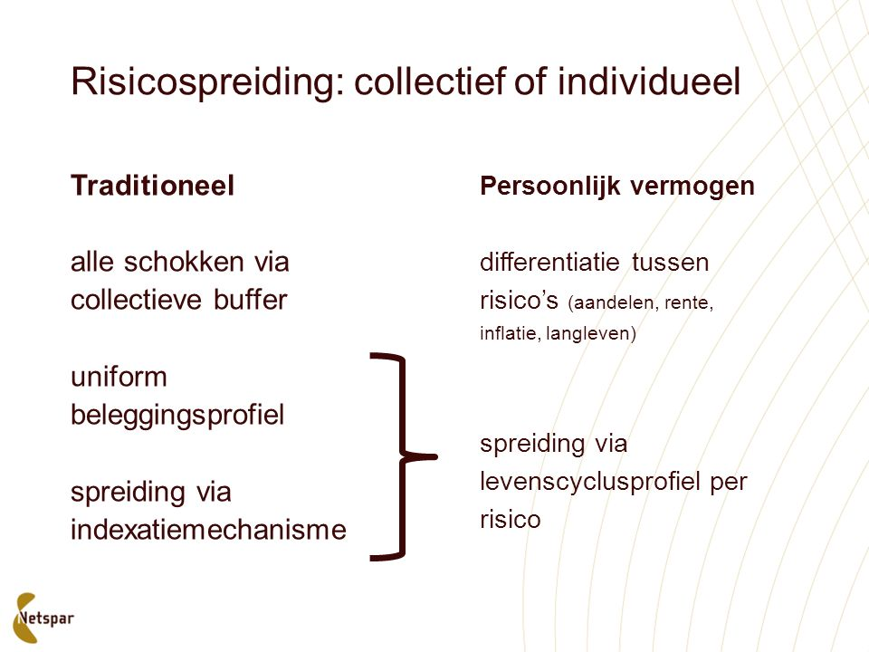 Risicospreiding: collectief of individueel Traditioneel alle schokken via collectieve buffer uniform beleggingsprofiel spreiding via indexatiemechanis