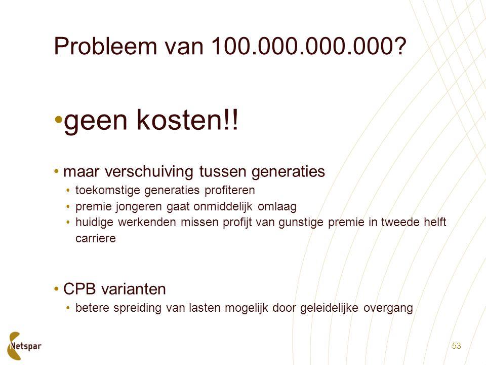Probleem van 100.000.000.000? geen kosten!! maar verschuiving tussen generaties toekomstige generaties profiteren premie jongeren gaat onmiddelijk oml