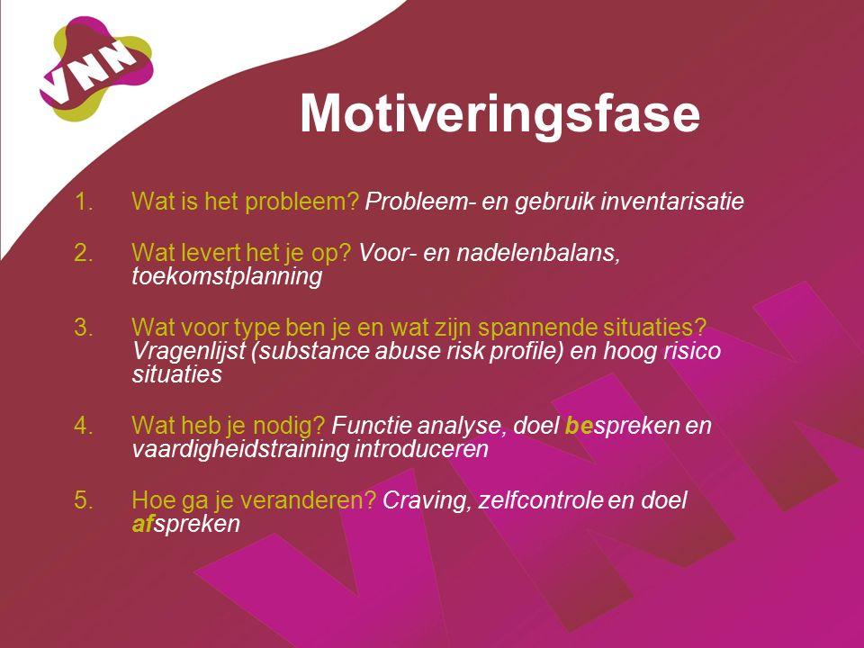 Motiveringsfase 1.Wat is het probleem? Probleem- en gebruik inventarisatie 2.Wat levert het je op? Voor- en nadelenbalans, toekomstplanning 3.Wat voor
