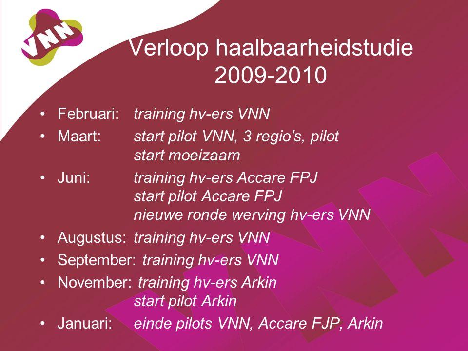 Verloop haalbaarheidstudie 2009-2010 Februari: training hv-ers VNN Maart: start pilot VNN, 3 regio's, pilot start moeizaam Juni:training hv-ers Accare