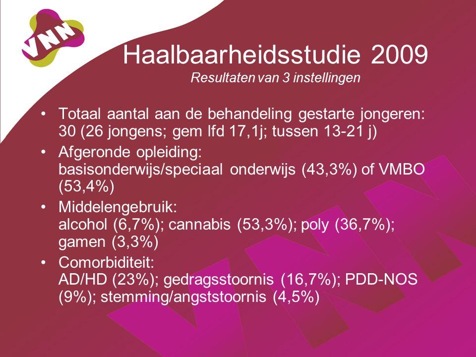Haalbaarheidsstudie 2009 Resultaten van 3 instellingen Totaal aantal aan de behandeling gestarte jongeren: 30 (26 jongens; gem lfd 17,1j; tussen 13-21 j) Afgeronde opleiding: basisonderwijs/speciaal onderwijs (43,3%) of VMBO (53,4%) Middelengebruik: alcohol (6,7%); cannabis (53,3%); poly (36,7%); gamen (3,3%) Comorbiditeit: AD/HD (23%); gedragsstoornis (16,7%); PDD-NOS (9%); stemming/angststoornis (4,5%)