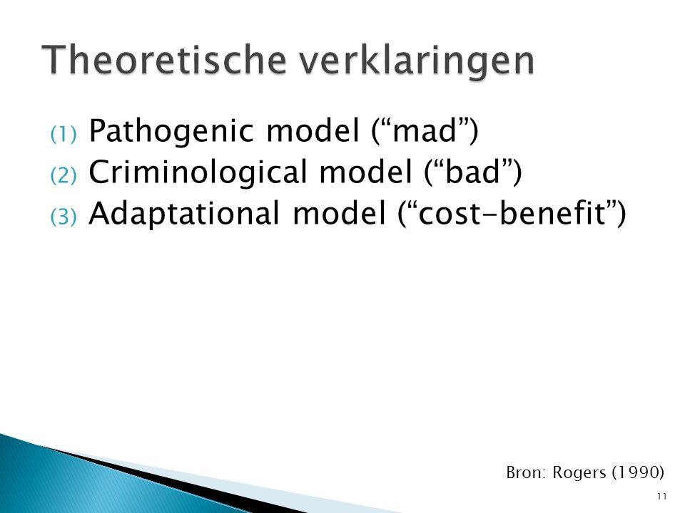 "(1) Pathogenic model (""mad"") (2) Criminological model (""bad"") (3) Adaptational model (""cost-benefit"") Bron: Rogers (1990) 11"