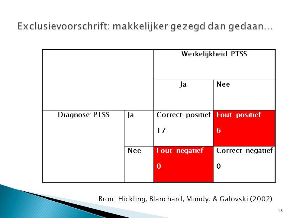 Werkelijkheid: PTSS JaNee Diagnose: PTSSJa Correct-positief 17 Fout-positief 6 NeeFout-negatief 0 Correct-negatief 0 Bron: Hickling, Blanchard, Mundy,
