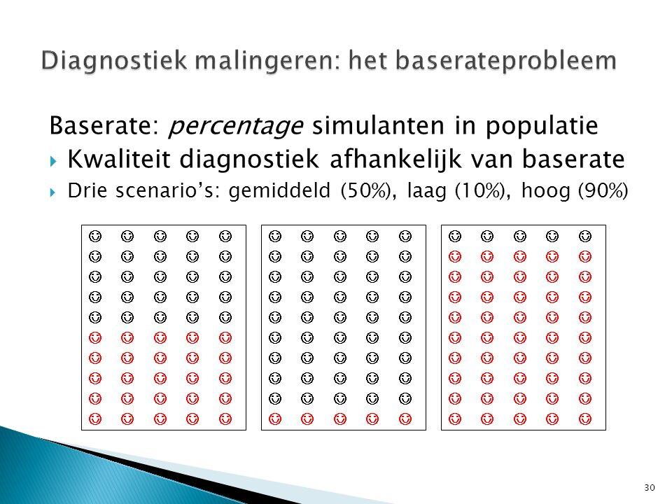 Baserate: percentage simulanten in populatie  Kwaliteit diagnostiek afhankelijk van baserate  Drie scenario's: gemiddeld (50%), laag (10%), hoog (90
