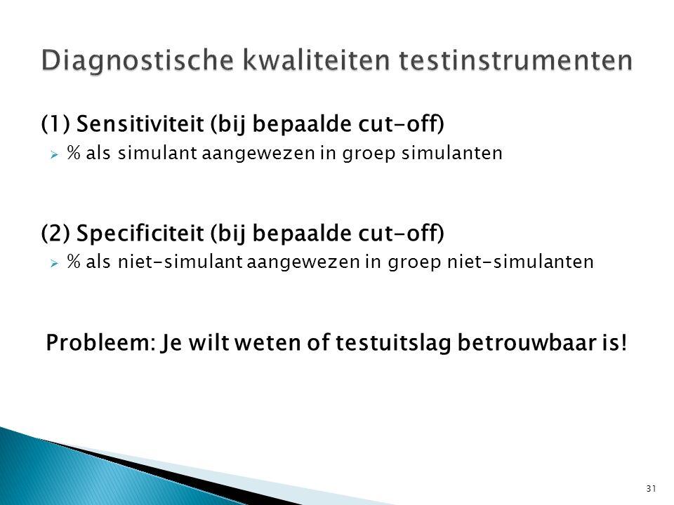 (1) Sensitiviteit (bij bepaalde cut-off)  % als simulant aangewezen in groep simulanten (2) Specificiteit (bij bepaalde cut-off)  % als niet-simulan