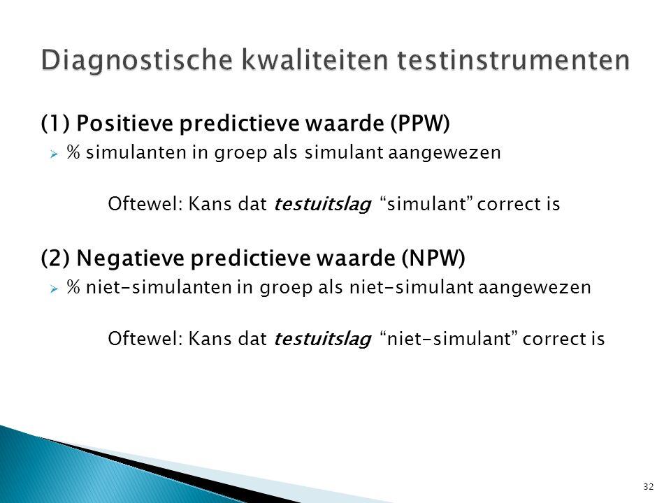 """(1) Positieve predictieve waarde (PPW)  % simulanten in groep als simulant aangewezen Oftewel: Kans dat testuitslag """"simulant"""" correct is (2) Negatie"""