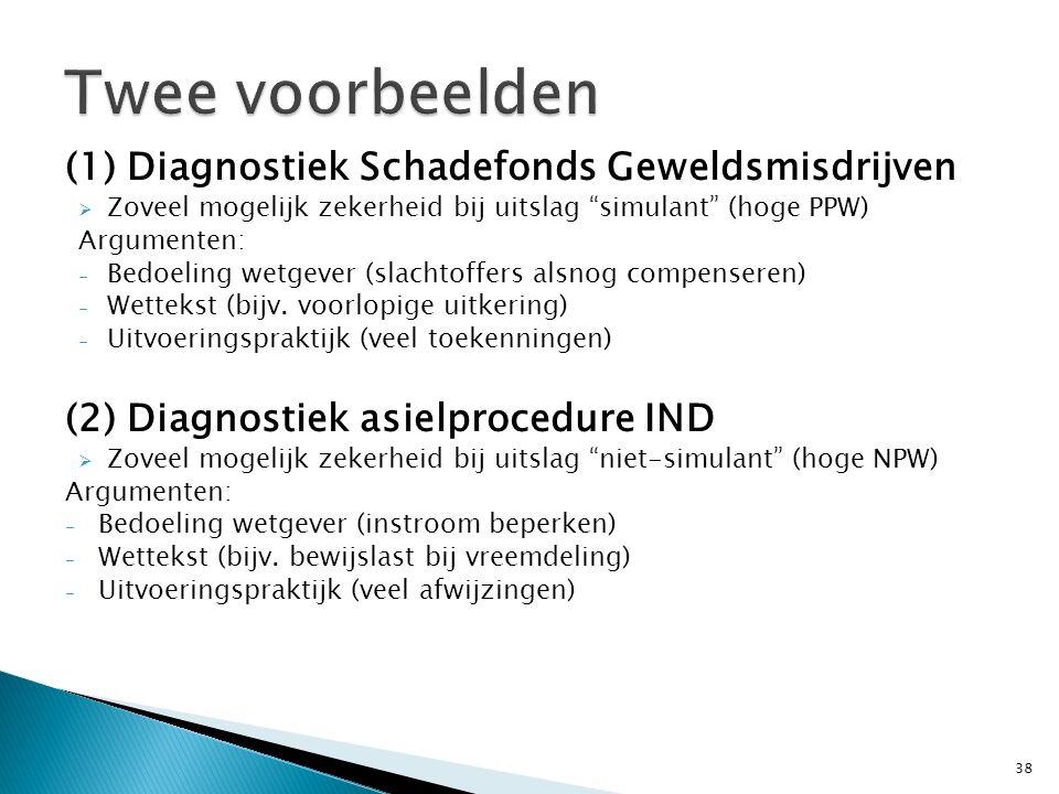 """(1) Diagnostiek Schadefonds Geweldsmisdrijven  Zoveel mogelijk zekerheid bij uitslag """"simulant"""" (hoge PPW) Argumenten: - Bedoeling wetgever (slachtof"""