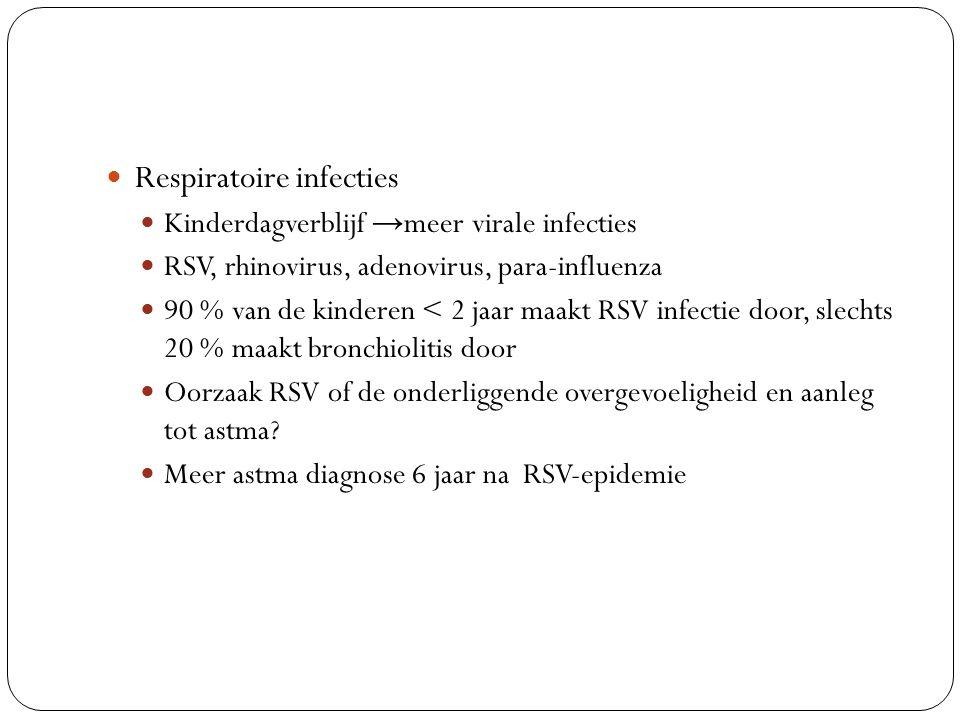 Respiratoire infecties Kinderdagverblijf → meer virale infecties RSV, rhinovirus, adenovirus, para-influenza 90 % van de kinderen < 2 jaar maakt RSV i