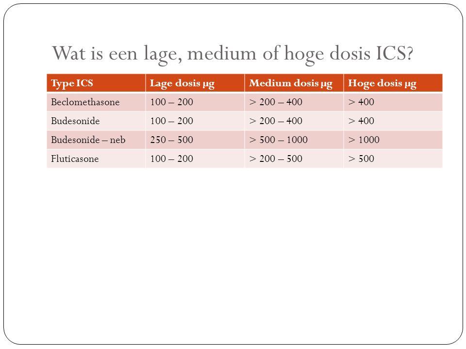 Wat is een lage, medium of hoge dosis ICS.