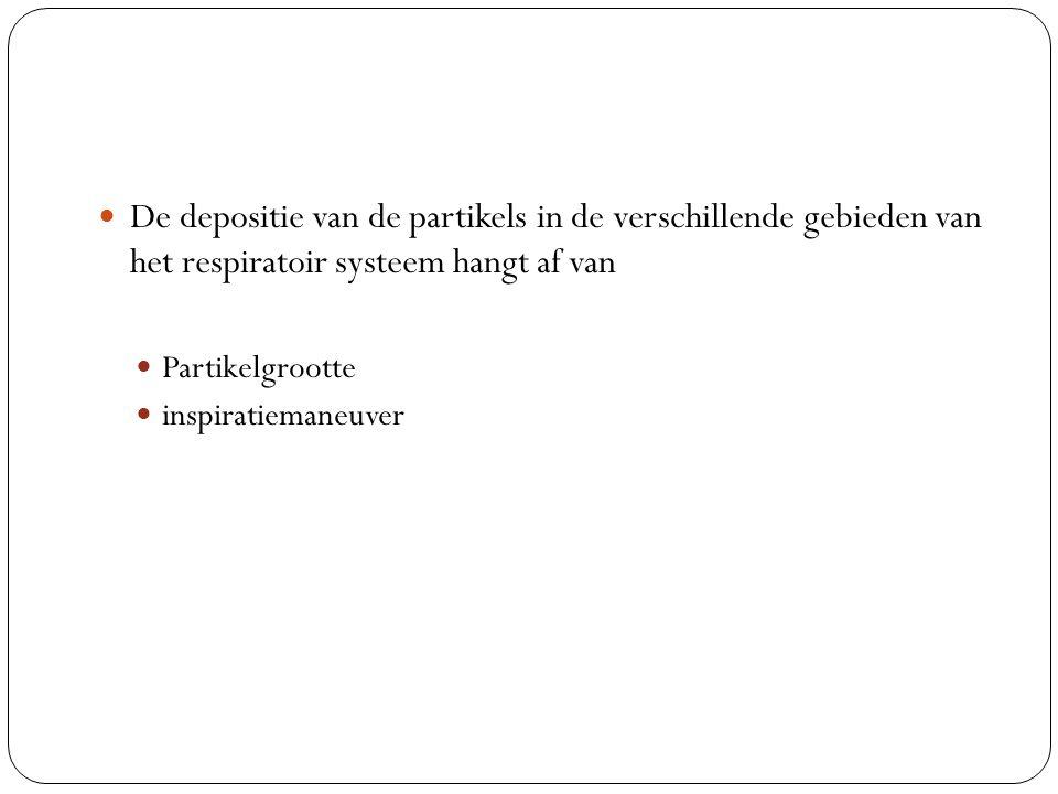 De depositie van de partikels in de verschillende gebieden van het respiratoir systeem hangt af van Partikelgrootte inspiratiemaneuver