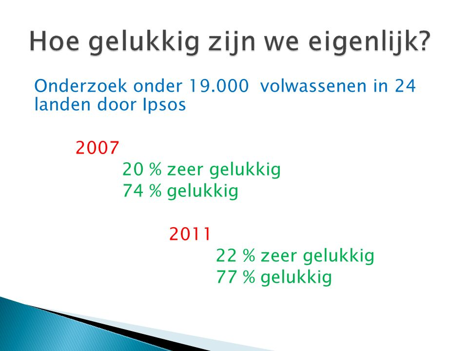 Onderzoek onder 19.000 volwassenen in 24 landen door Ipsos 2007 20 % zeer gelukkig 74 % gelukkig 2011 22 % zeer gelukkig 77 % gelukkig