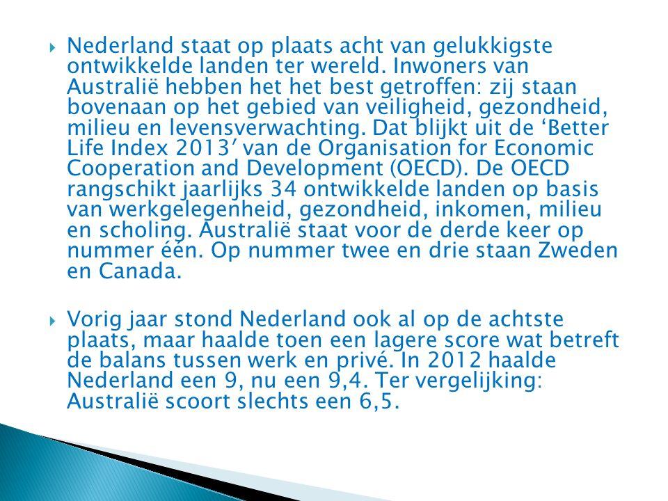  Nederland staat op plaats acht van gelukkigste ontwikkelde landen ter wereld. Inwoners van Australië hebben het het best getroffen: zij staan bovena