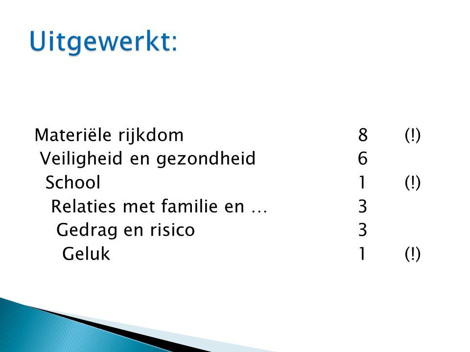 Materiële rijkdom8(!) Veiligheid en gezondheid6 School 1(!) Relaties met familie en …3 Gedrag en risico3 Geluk1(!)