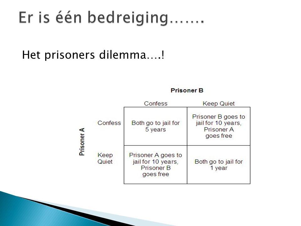 Het prisoners dilemma….!