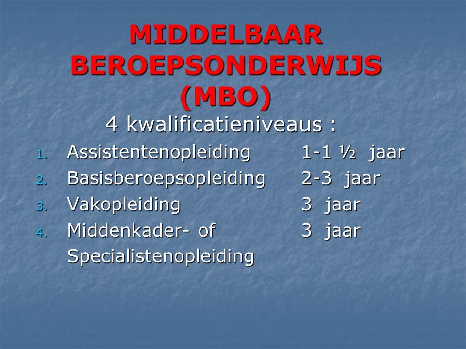 MIDDELBAAR BEROEPSONDERWIJS (MBO) 4 kwalificatieniveaus : 1.