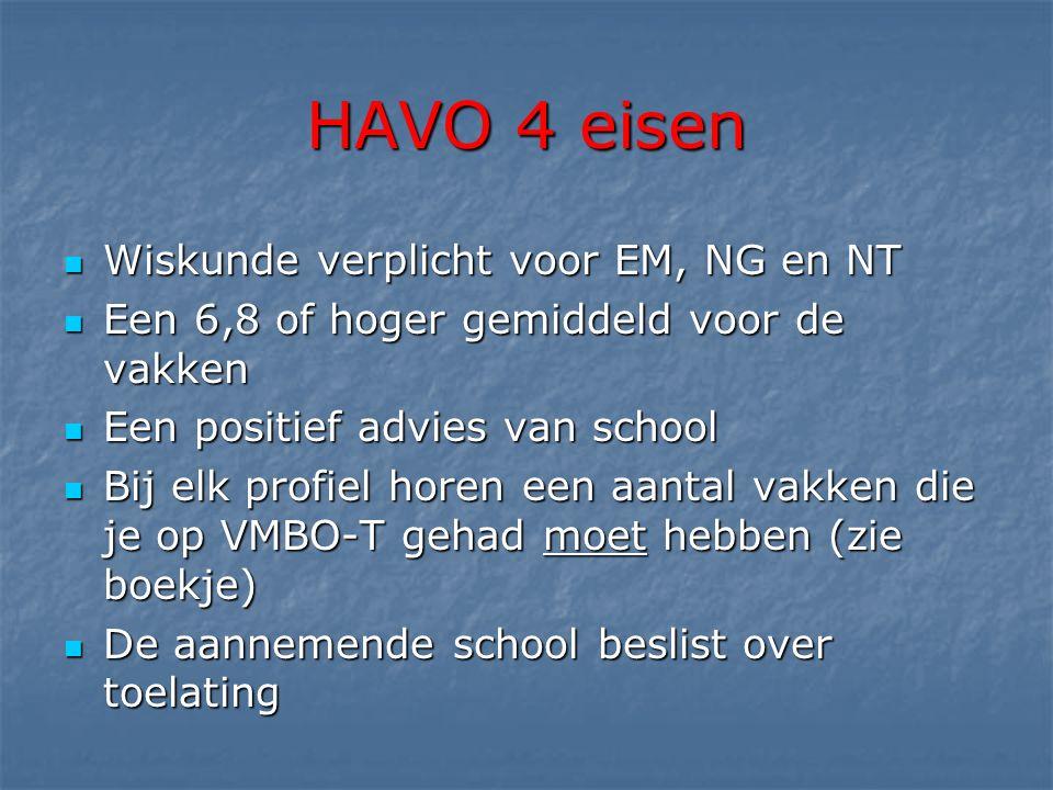 HAVO 4 eisen Wiskunde verplicht voor EM, NG en NT Wiskunde verplicht voor EM, NG en NT Een 6,8 of hoger gemiddeld voor de vakken Een 6,8 of hoger gemiddeld voor de vakken Een positief advies van school Een positief advies van school Bij elk profiel horen een aantal vakken die je op VMBO-T gehad moet hebben (zie boekje) Bij elk profiel horen een aantal vakken die je op VMBO-T gehad moet hebben (zie boekje) De aannemende school beslist over toelating De aannemende school beslist over toelating