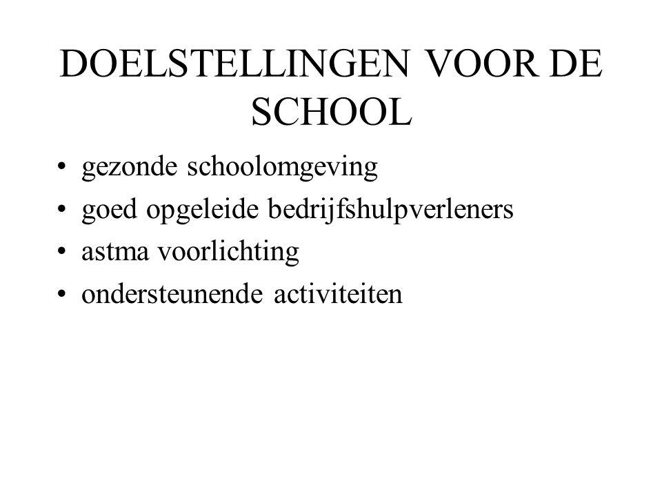 DOELSTELLINGEN VOOR DE SCHOOL gezonde schoolomgeving goed opgeleide bedrijfshulpverleners astma voorlichting ondersteunende activiteiten