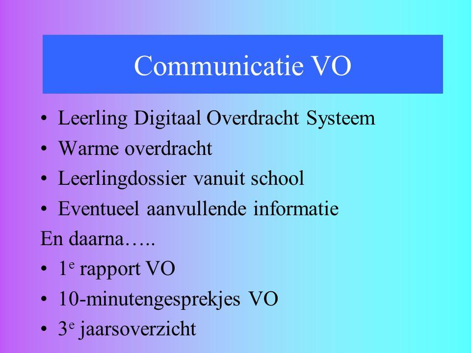Overdracht naar het VO Leerling Digitaal Overdracht Systeem Warme overdracht Leerlingdossier vanuit school Eventueel aanvullende informatie En daarna…