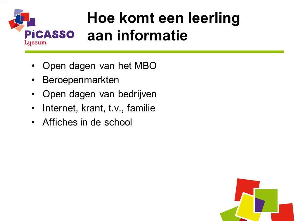 Hoe komt een leerling aan informatie Open dagen van het MBO Beroepenmarkten Open dagen van bedrijven Internet, krant, t.v., familie Affiches in de school