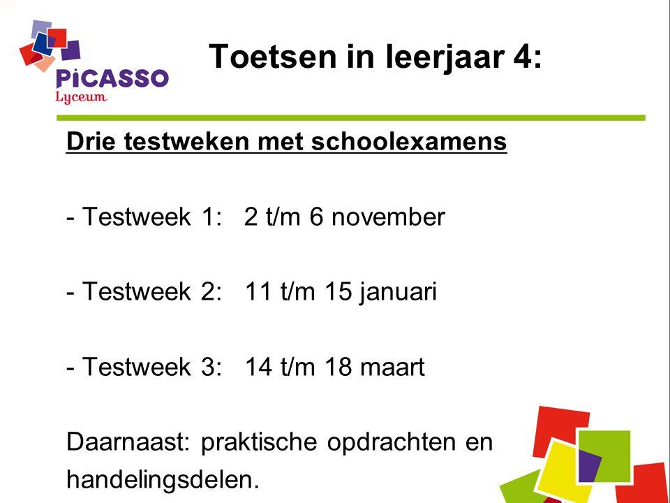 Toetsen in leerjaar 4: Drie testweken met schoolexamens - Testweek 1: 2 t/m 6 november - Testweek 2: 11 t/m 15 januari - Testweek 3: 14 t/m 18 maart Daarnaast: praktische opdrachten en handelingsdelen.