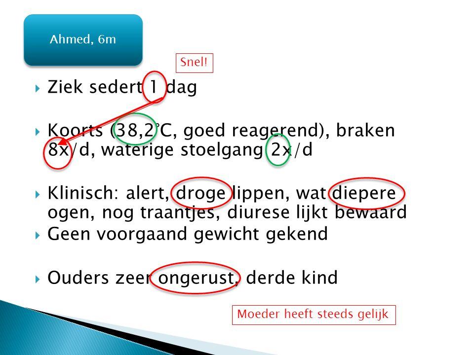  Ziek sedert 1 dag  Koorts (38,2°C, goed reagerend), braken 8x/d, waterige stoelgang 2x/d  Klinisch: alert, droge lippen, wat diepere ogen, nog tra