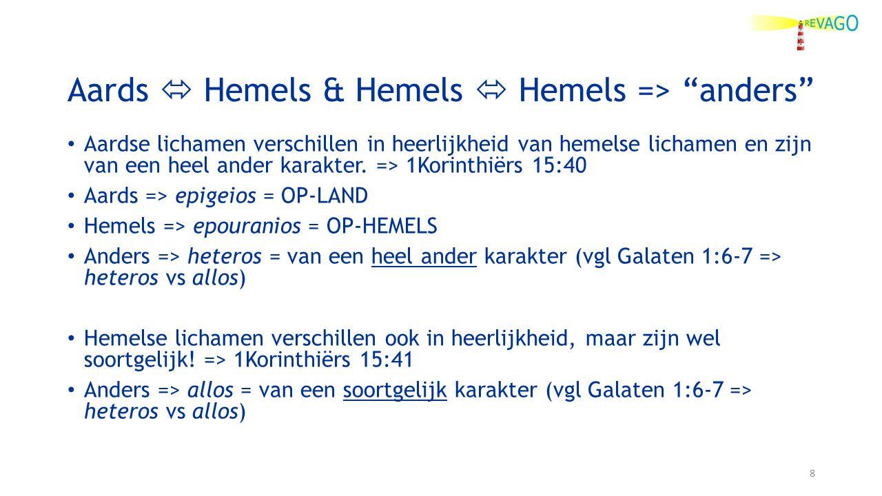 Aards  Hemels & Hemels  Hemels => anders Aardse lichamen verschillen in heerlijkheid van hemelse lichamen en zijn van een heel ander karakter.