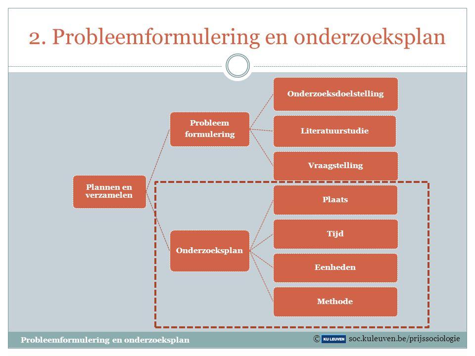 Probleemformulering (4) Voorbeeld Vraagstelling Hoe is het gesteld met de gezondheidstoestand van de Europese bevolking? Deelvraag 1: Hoe is het geste