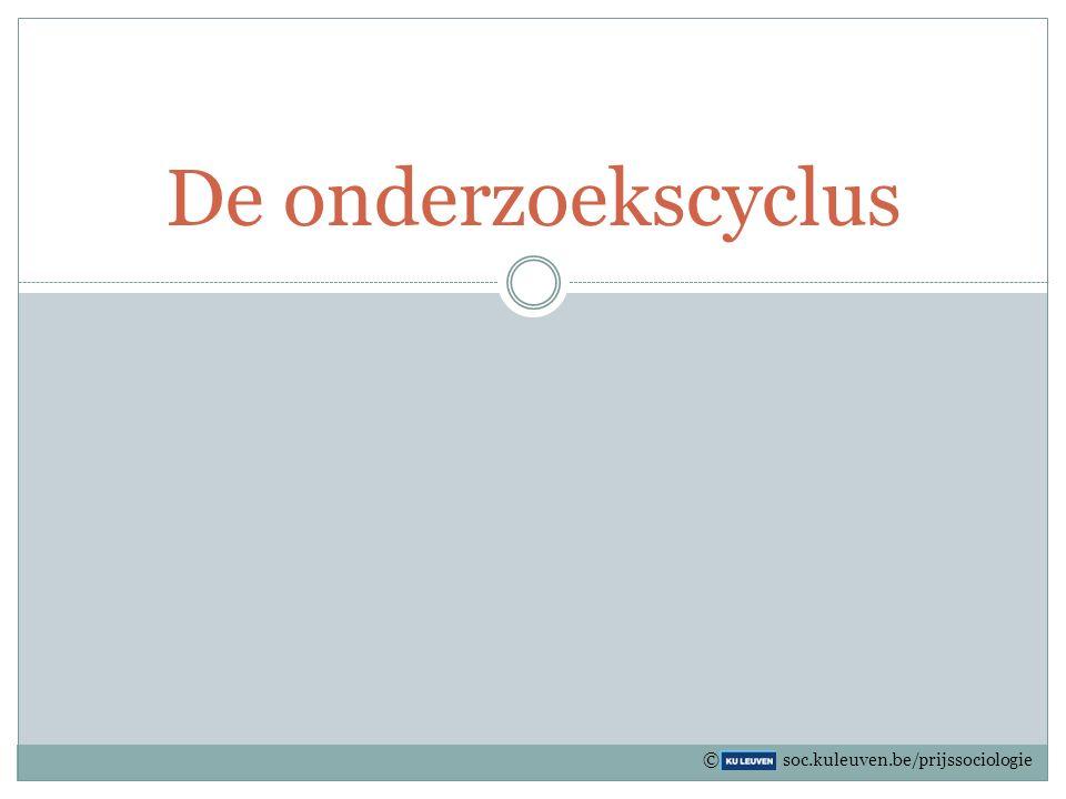 De onderzoekscyclus © soc.kuleuven.be/prijssociologie