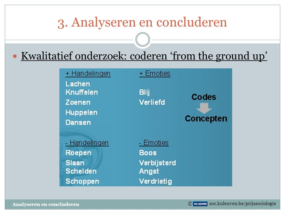 3. Analyseren en concluderen Kwalitatief onderzoek: coderen 'from the ground up'  Continue Comparatieve Analyse Analyseren en concluderen © soc.kuleu