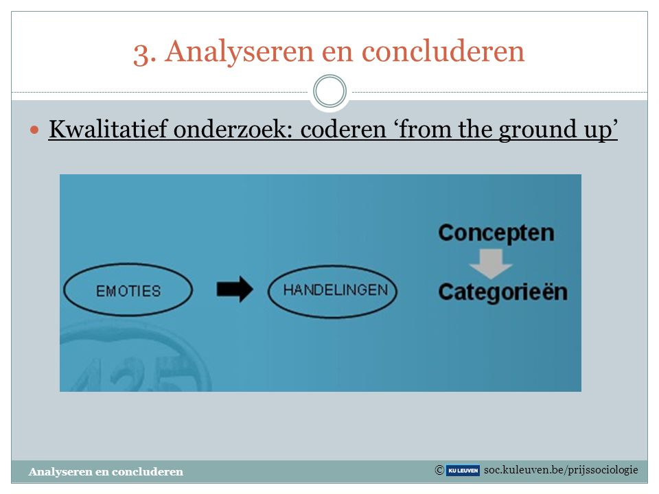 3. Analyseren en concluderen Kwalitatief onderzoek: coderen 'from the ground up' Analyseren en concluderen © soc.kuleuven.be/prijssociologie