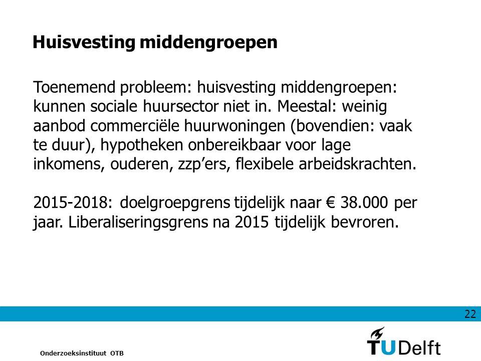 22 Onderzoeksinstituut OTB Huisvesting middengroepen Toenemend probleem: huisvesting middengroepen: kunnen sociale huursector niet in.