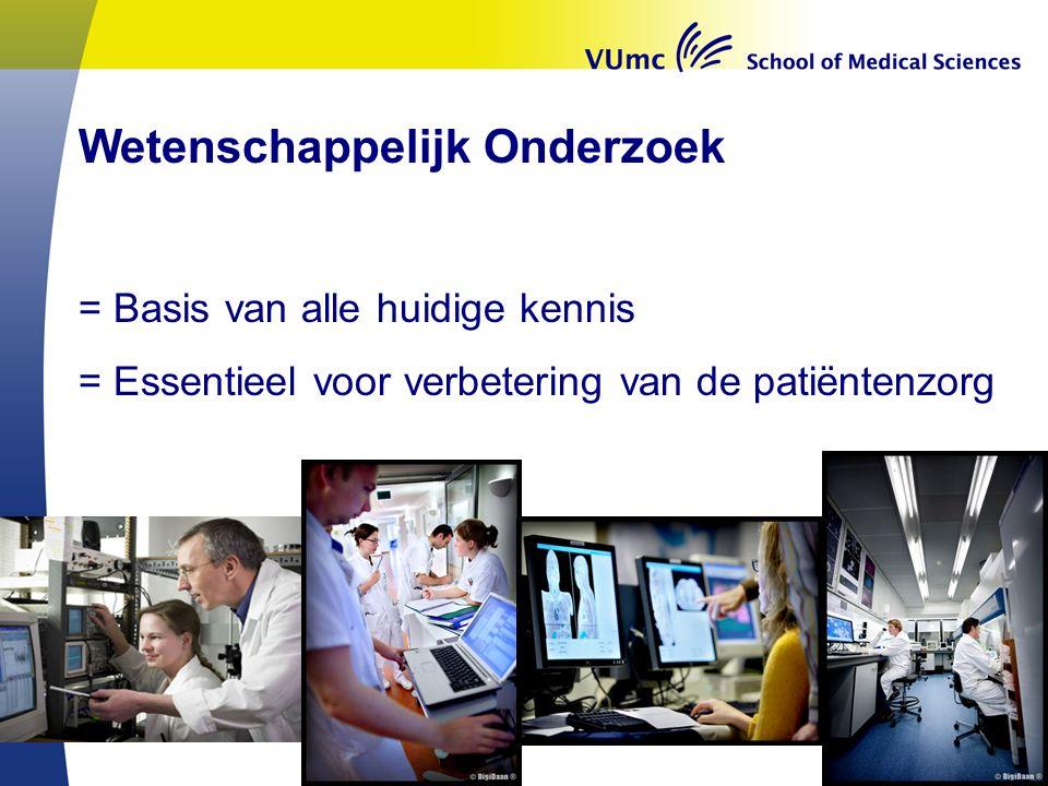 Wetenschappelijk Onderzoek = Basis van alle huidige kennis = Essentieel voor verbetering van de patiëntenzorg