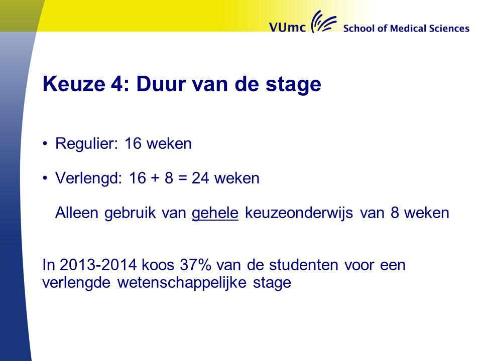 Keuze 4: Duur van de stage Regulier: 16 weken Verlengd: 16 + 8 = 24 weken Alleen gebruik van gehele keuzeonderwijs van 8 weken In 2013-2014 koos 37% van de studenten voor een verlengde wetenschappelijke stage