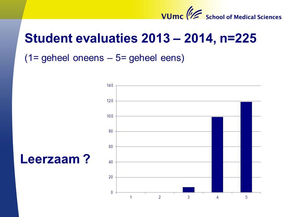 Leerzaam Student evaluaties 2013 – 2014, n=225 (1= geheel oneens – 5= geheel eens)