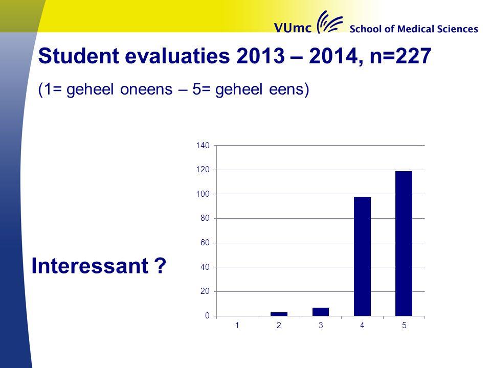 Interessant Student evaluaties 2013 – 2014, n=227 (1= geheel oneens – 5= geheel eens)