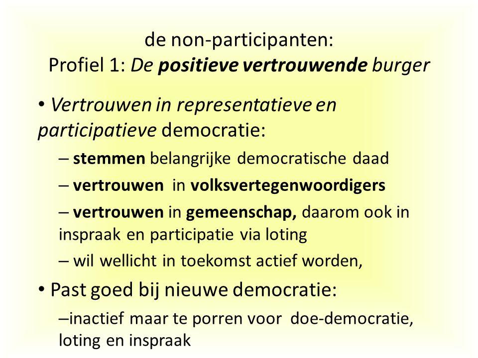 de non-participanten: Profiel 1: De positieve vertrouwende burger Vertrouwen in representatieve en participatieve democratie: – stemmen belangrijke de