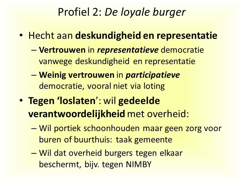 Profiel 2: De loyale burger Hecht aan deskundigheid en representatie – Vertrouwen in representatieve democratie vanwege deskundigheid en representatie