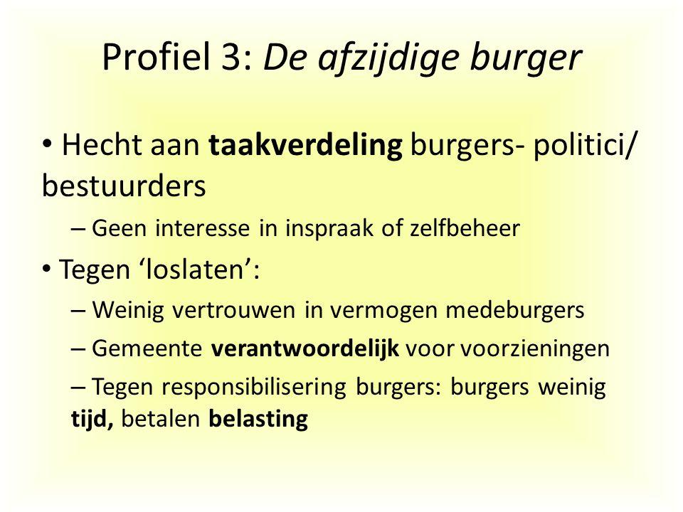 Profiel 3: De afzijdige burger Hecht aan taakverdeling burgers- politici/ bestuurders – Geen interesse in inspraak of zelfbeheer Tegen 'loslaten': – W