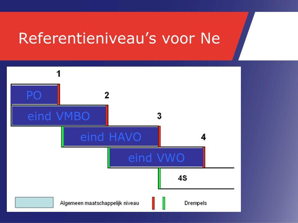 Referentieniveau's voor Ne Reken en taalbeleid 2 eind VMBO POPO eind HAVO eind VWO