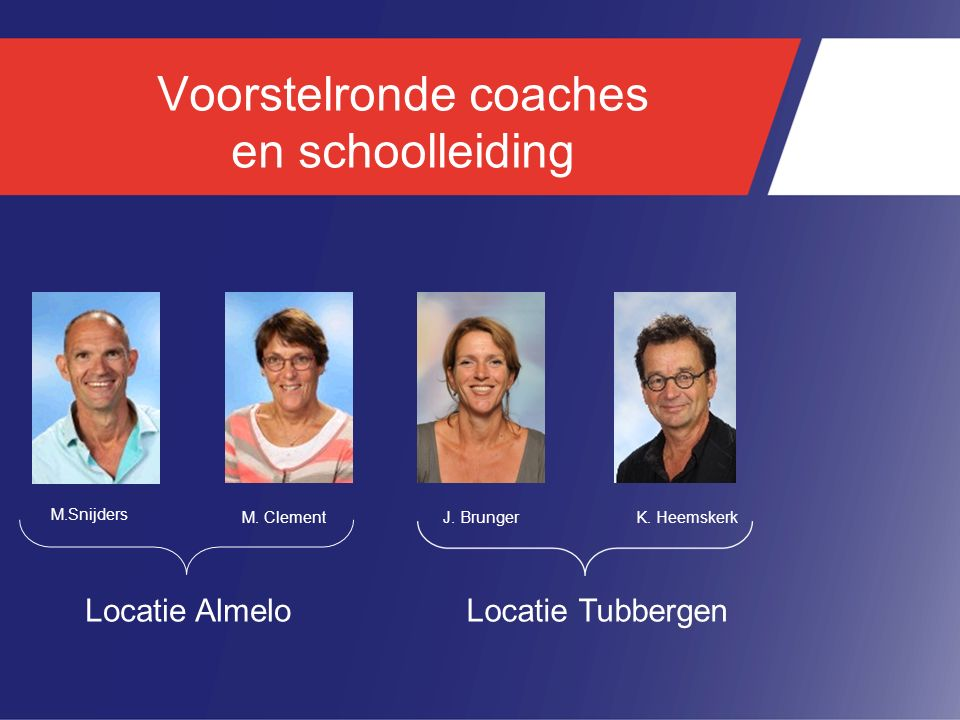 Voorstelronde coaches en schoolleiding M.Snijders M. Clement K. Heemskerk Locatie AlmeloLocatie Tubbergen J. Brunger