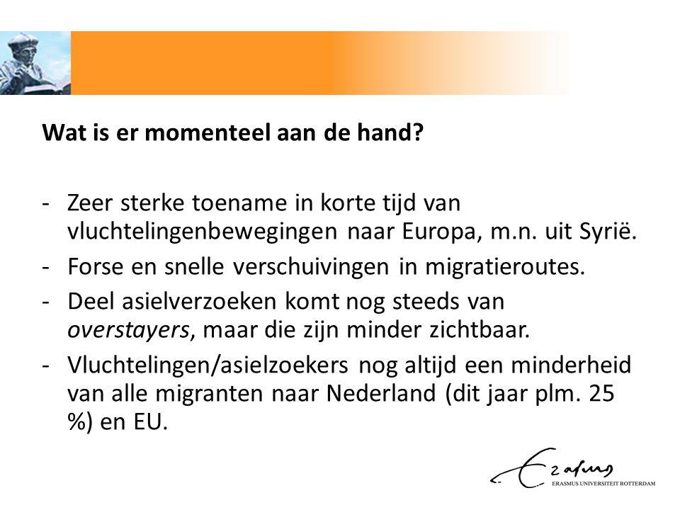 Wat is er momenteel aan de hand? -Zeer sterke toename in korte tijd van vluchtelingenbewegingen naar Europa, m.n. uit Syrië. -Forse en snelle verschui