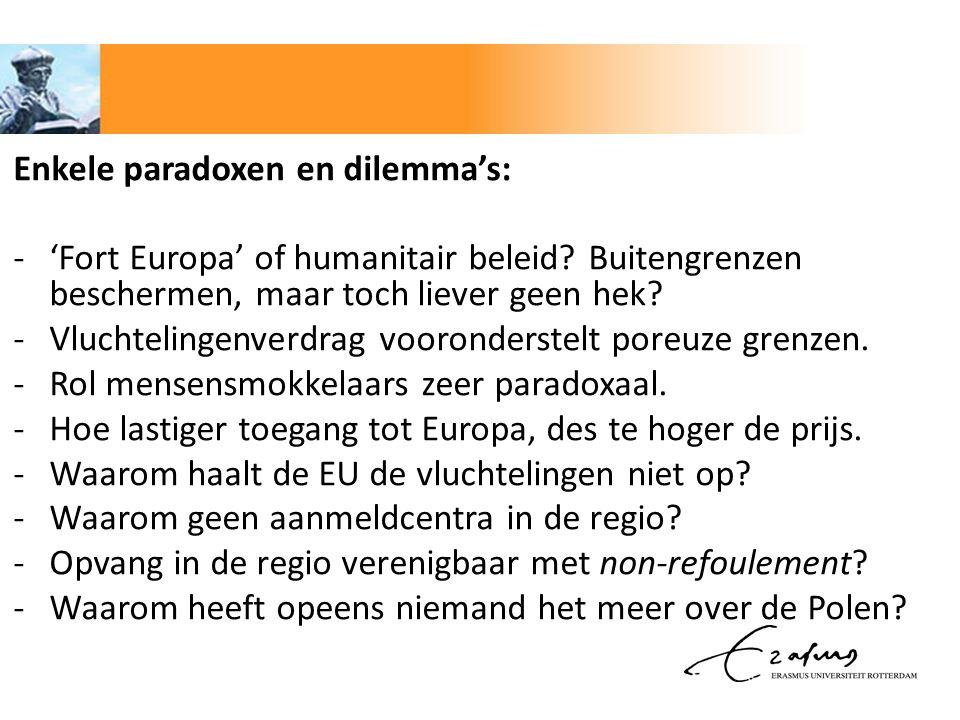 Enkele paradoxen en dilemma's: -'Fort Europa' of humanitair beleid? Buitengrenzen beschermen, maar toch liever geen hek? -Vluchtelingenverdrag voorond