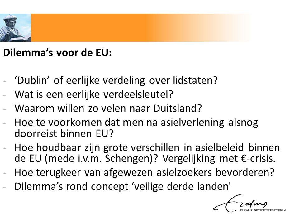 Dilemma's voor de EU: -'Dublin' of eerlijke verdeling over lidstaten? -Wat is een eerlijke verdeelsleutel? -Waarom willen zo velen naar Duitsland? -Ho
