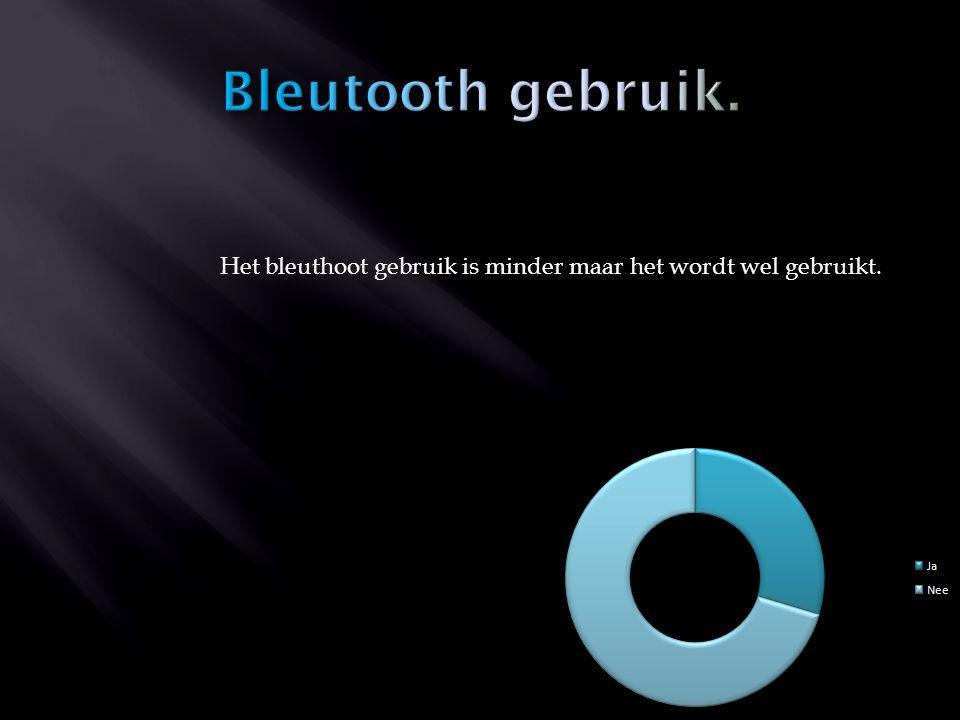 Het bleuthoot gebruik is minder maar het wordt wel gebruikt.