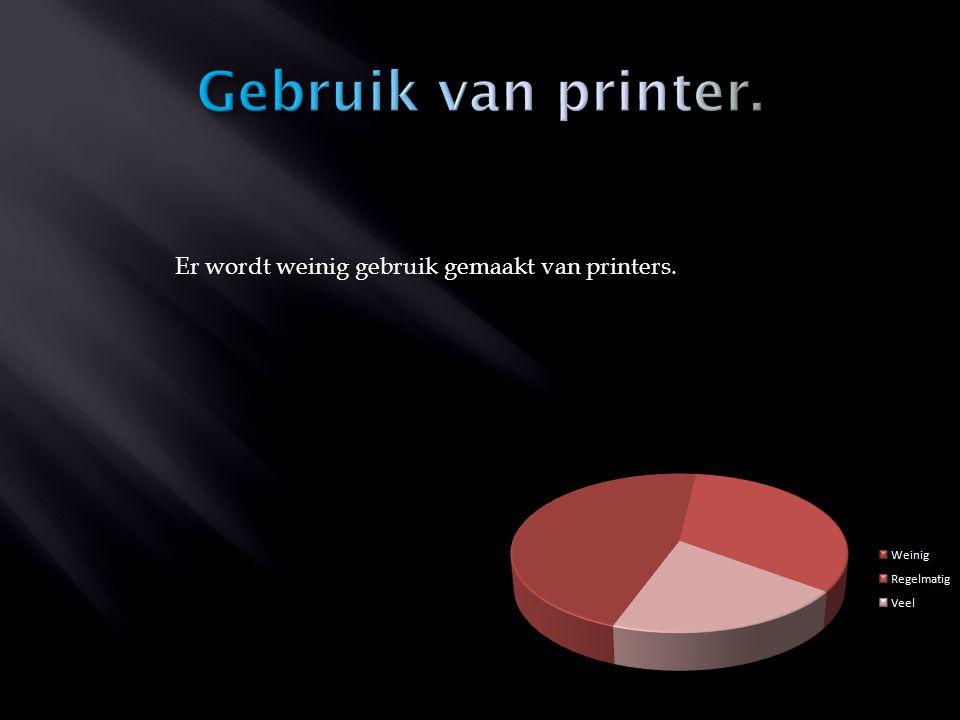 Er wordt weinig gebruik gemaakt van printers.