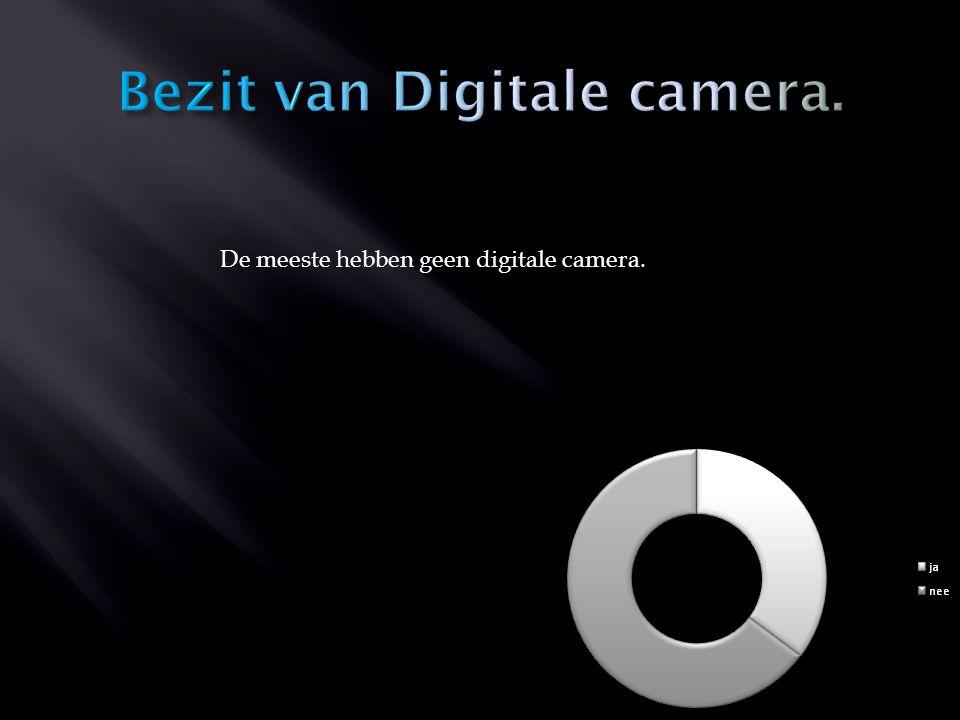 De meeste hebben geen digitale camera.